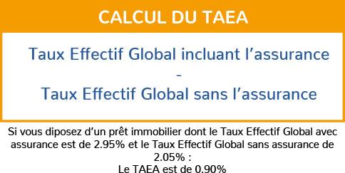 Calcul TAEA
