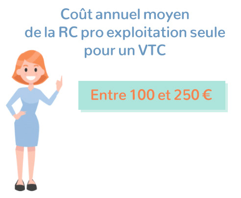 coût annuel rc pro VTC