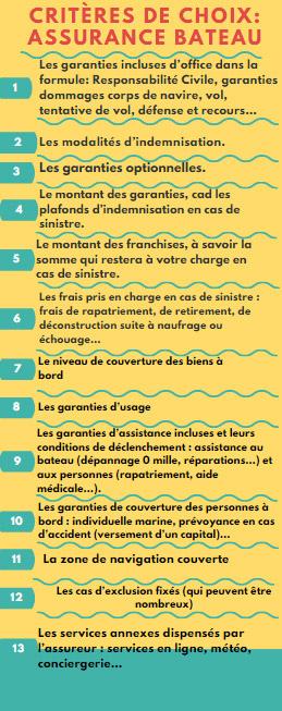Critères de choix assurance bateau