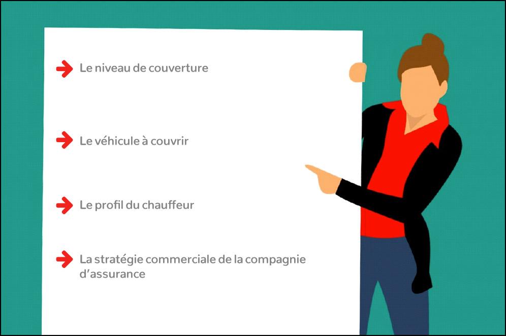 Citères pour le prix d'une assurance VTC