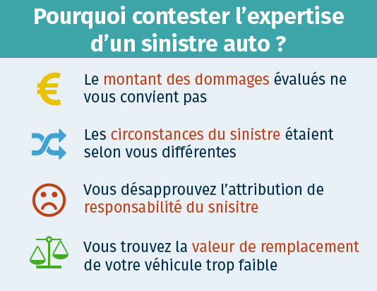 Contester expertise auto