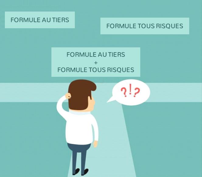 formules d'assurance Auto pour VTC