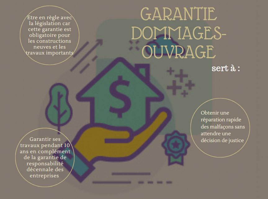 garantie dommages-ouvrage