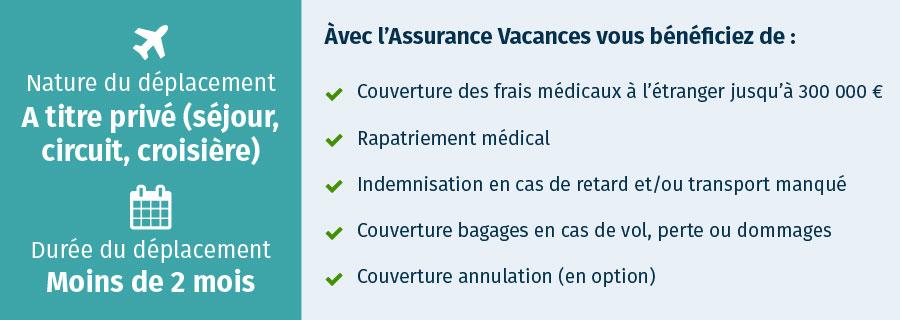 les différents types d'assurance voyage pour les USA